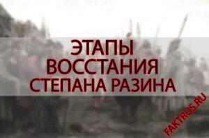 Этапы восстания Степана Разина