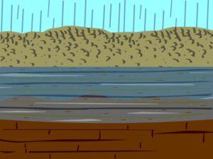 Факты о подземных водах