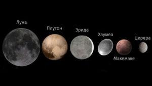 Факты о карликовых планетах
