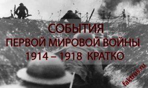 События Первой мировой войны